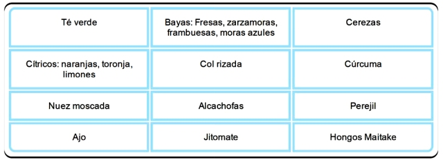 La Fructosa Alimenta el Cáncer.pdf